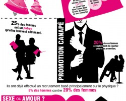 infographie-amour-au-bureau-saint-valentin-jobweb
